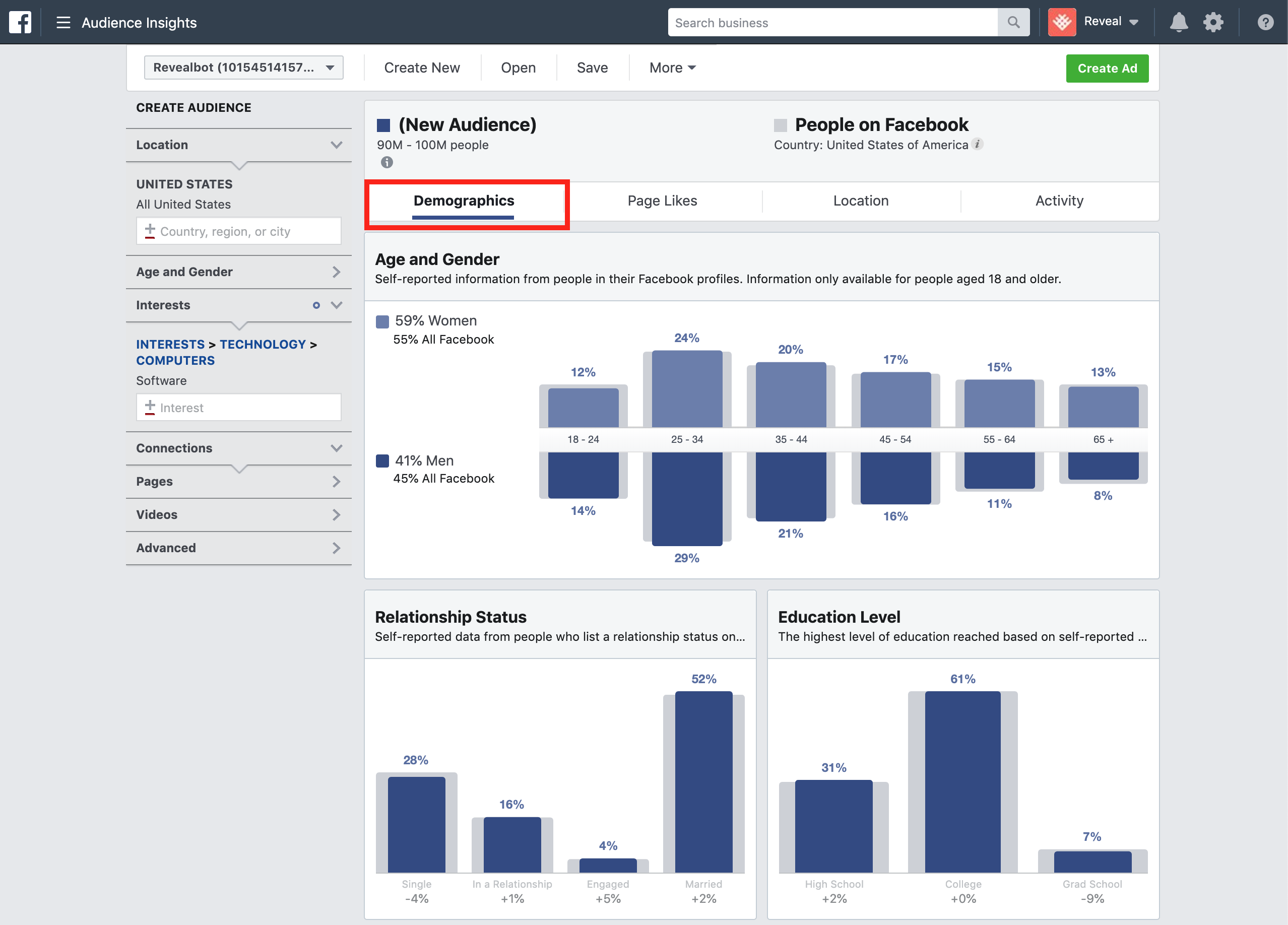 How to analyze Facebook Audience Insights