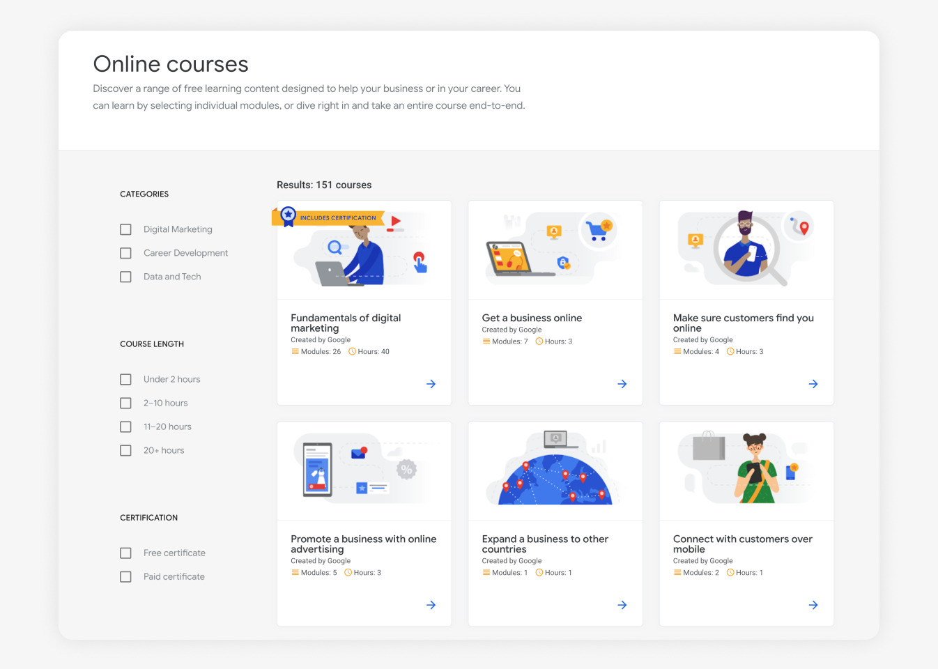 Google's digital marketing course library