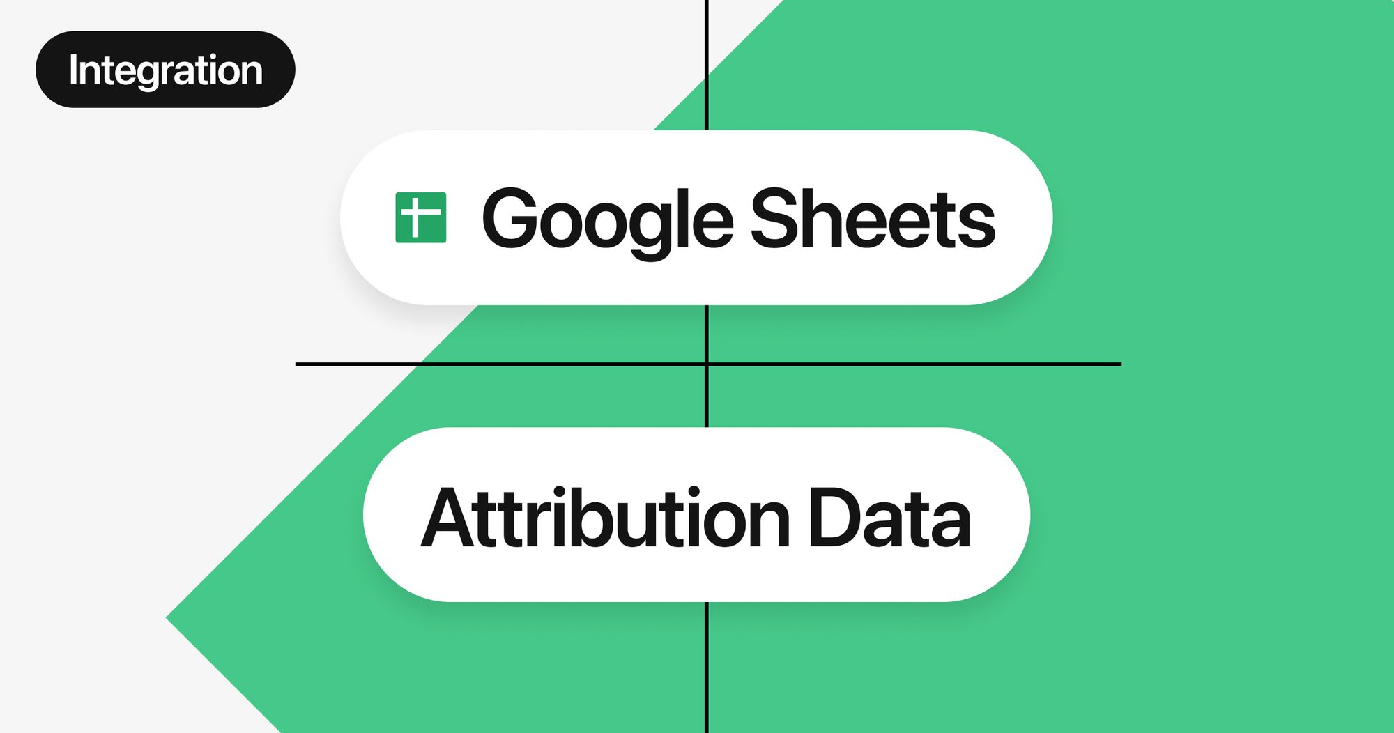 Building automated rules with attribution data using Google Sheets